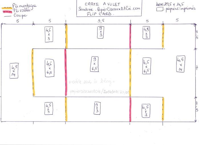 tutoriel-flip-card-001